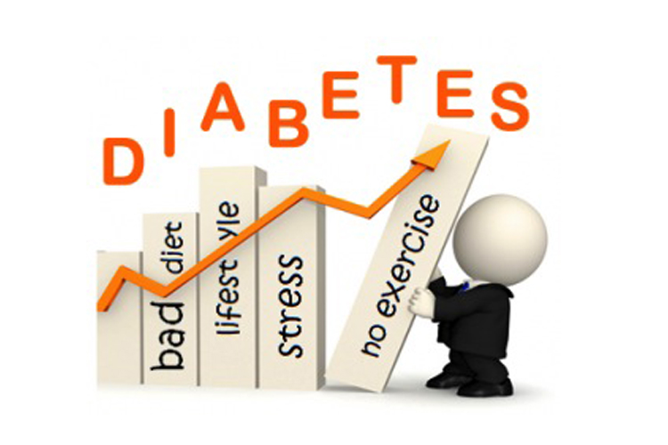 Controlling diabetes with diet and exercise. Benefits ...